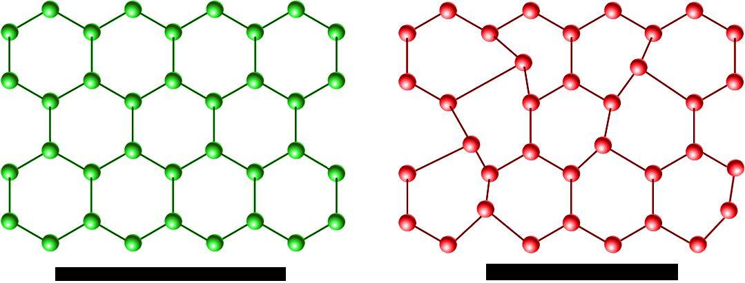 Diferencias entre cristales y vidrios